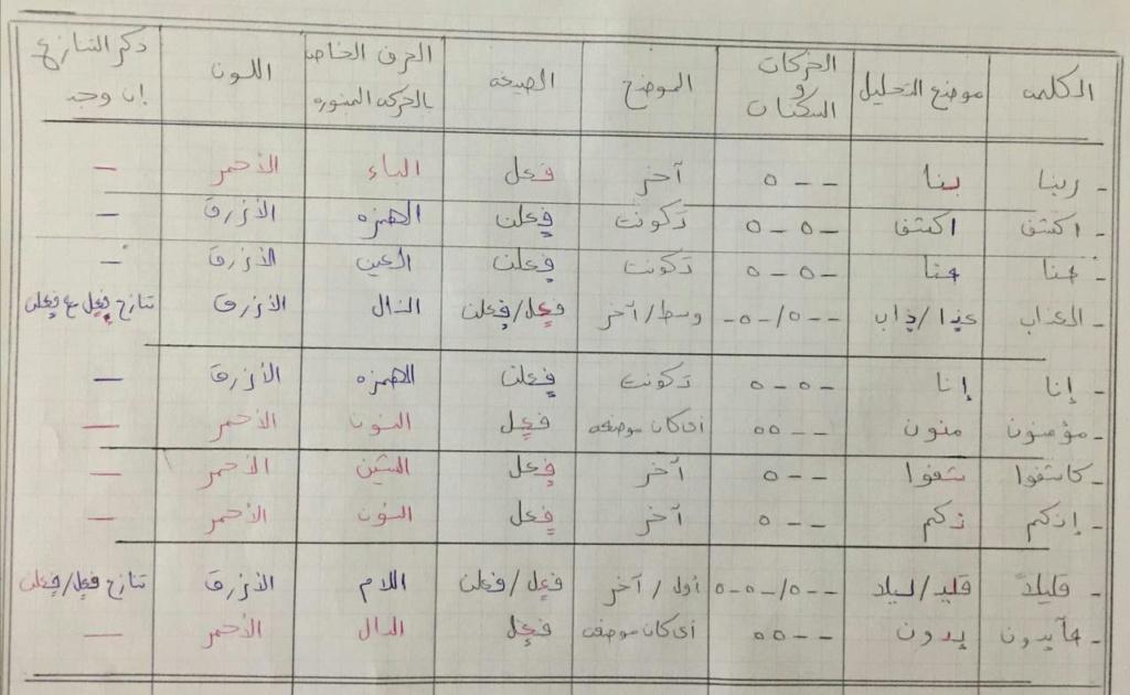 الواجب الثالث / الدورة السابعة - صفحة 12 Co_aya27