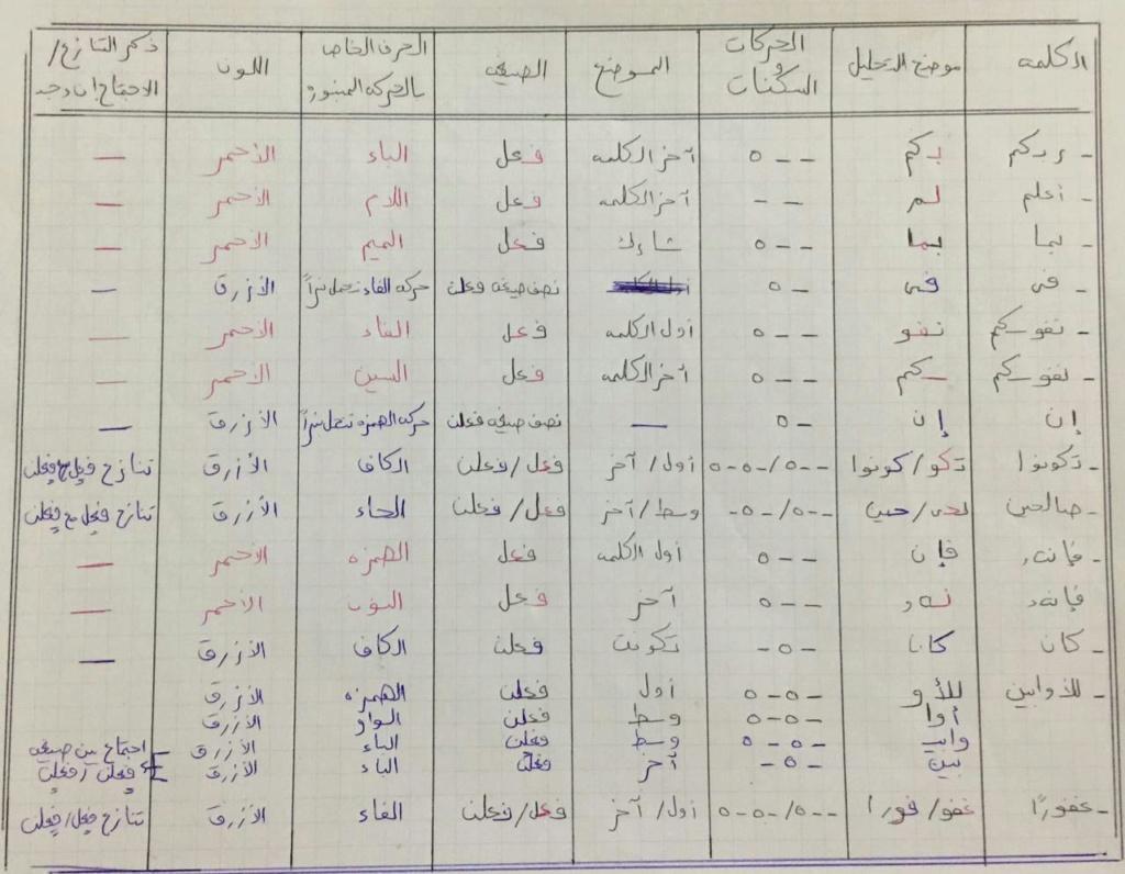 الواجب الرابع / الدورة السابعة  - صفحة 13 Co_aya30