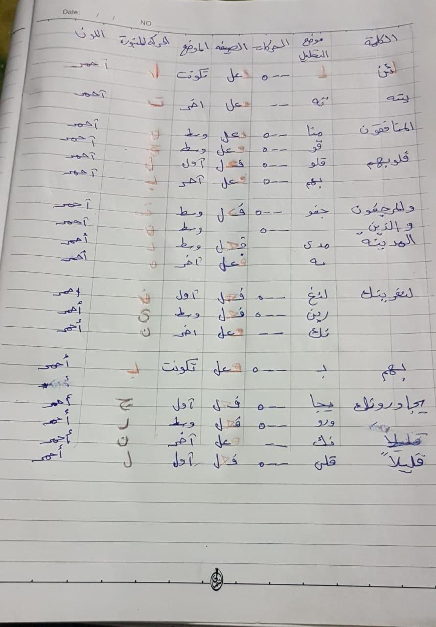 الواجب الثاني/ الدورة الخامسة - صفحة 5 Co_ayo11