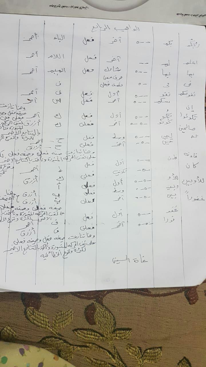 الواجب الرابع / الدورة السابعة  - صفحة 12 Co_ayo30
