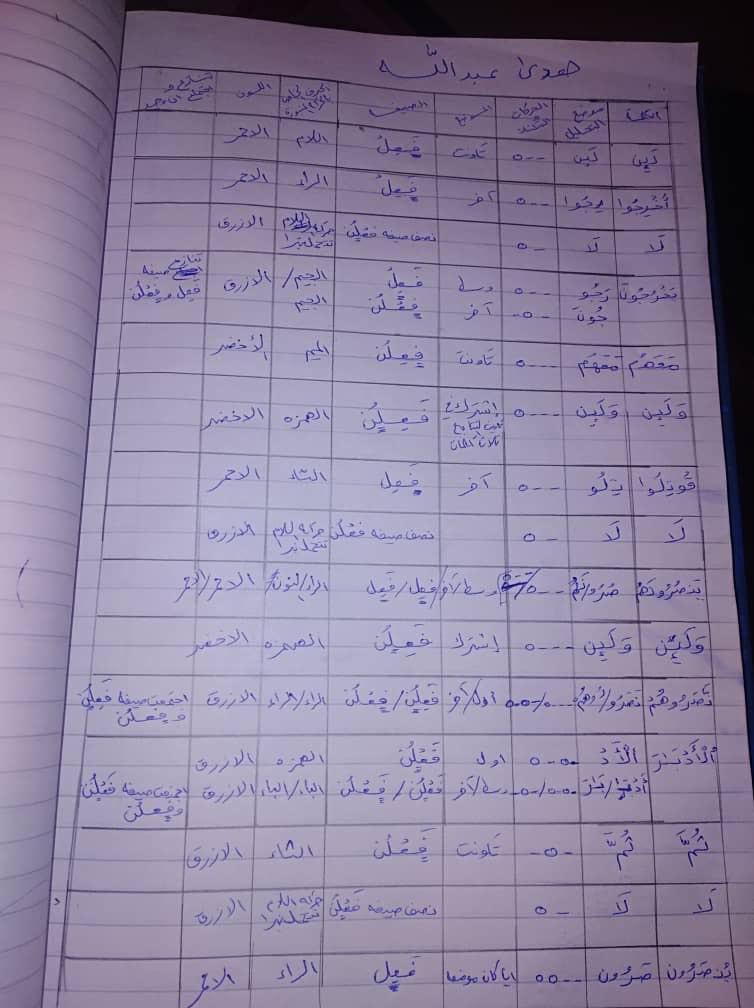 الواجب السادس/ الدورة السابعة - صفحة 3 Co_oc_15
