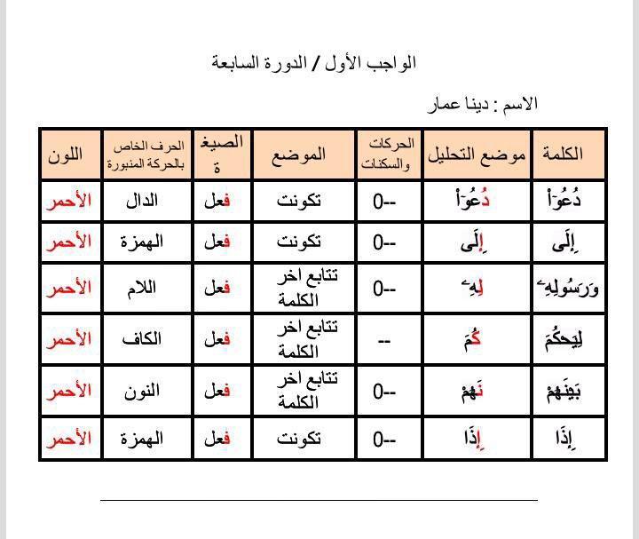 الواجب الأول / الدورة السابعة Coa_a10