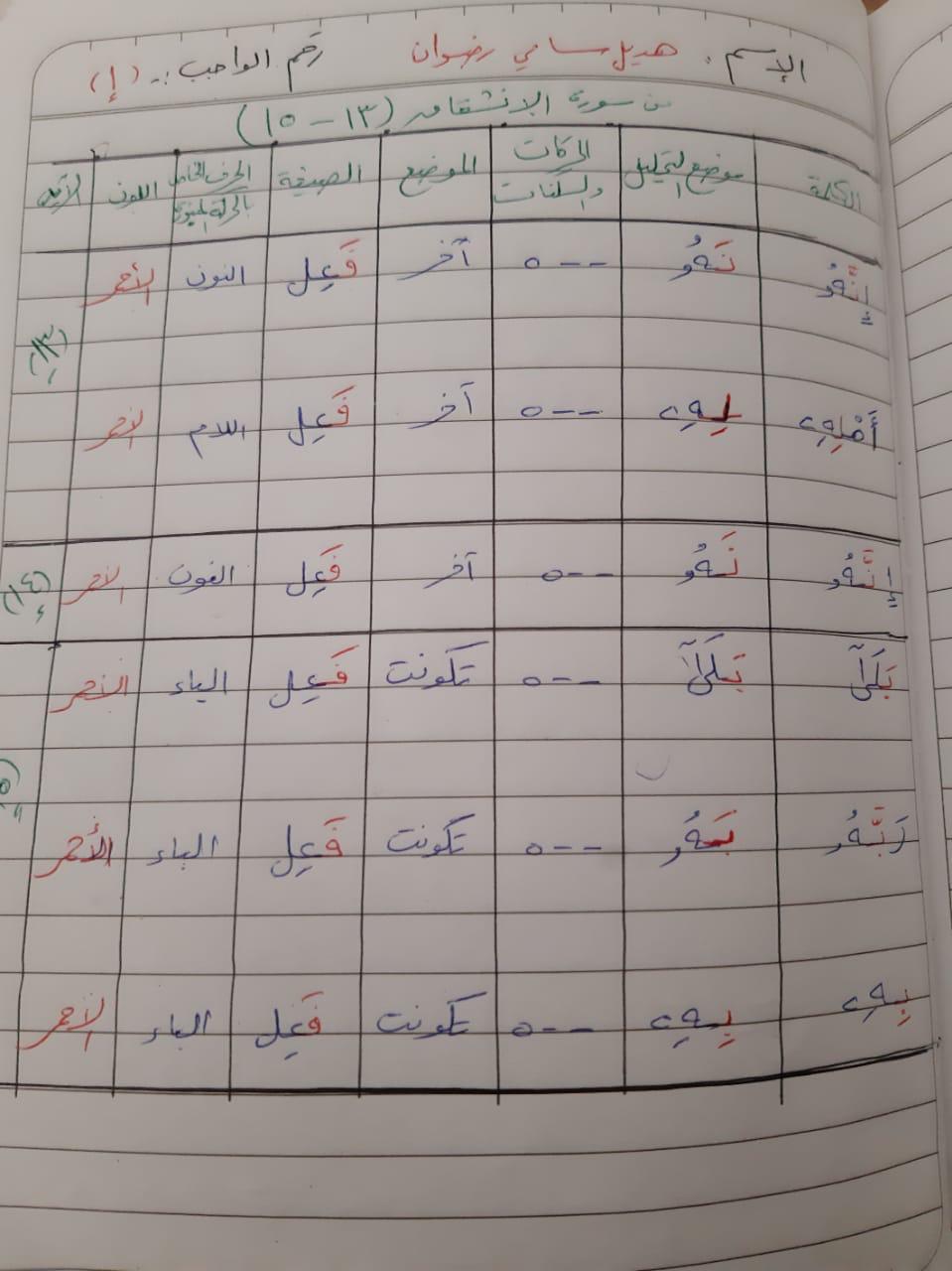 الواجب الأول / الدورة السادسة  - صفحة 3 Coa_ao10