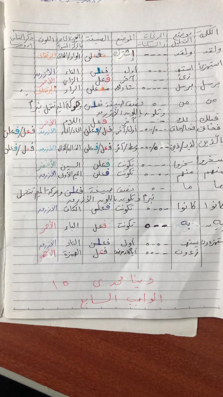 الواجب السابع/ الدورة السادسة - صفحة 2 Coa_ay24