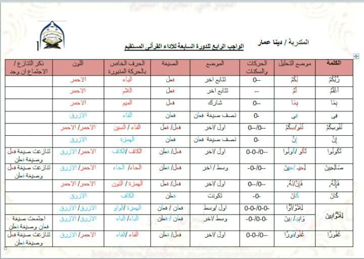 الواجب الرابع / الدورة السابعة  Coaa10