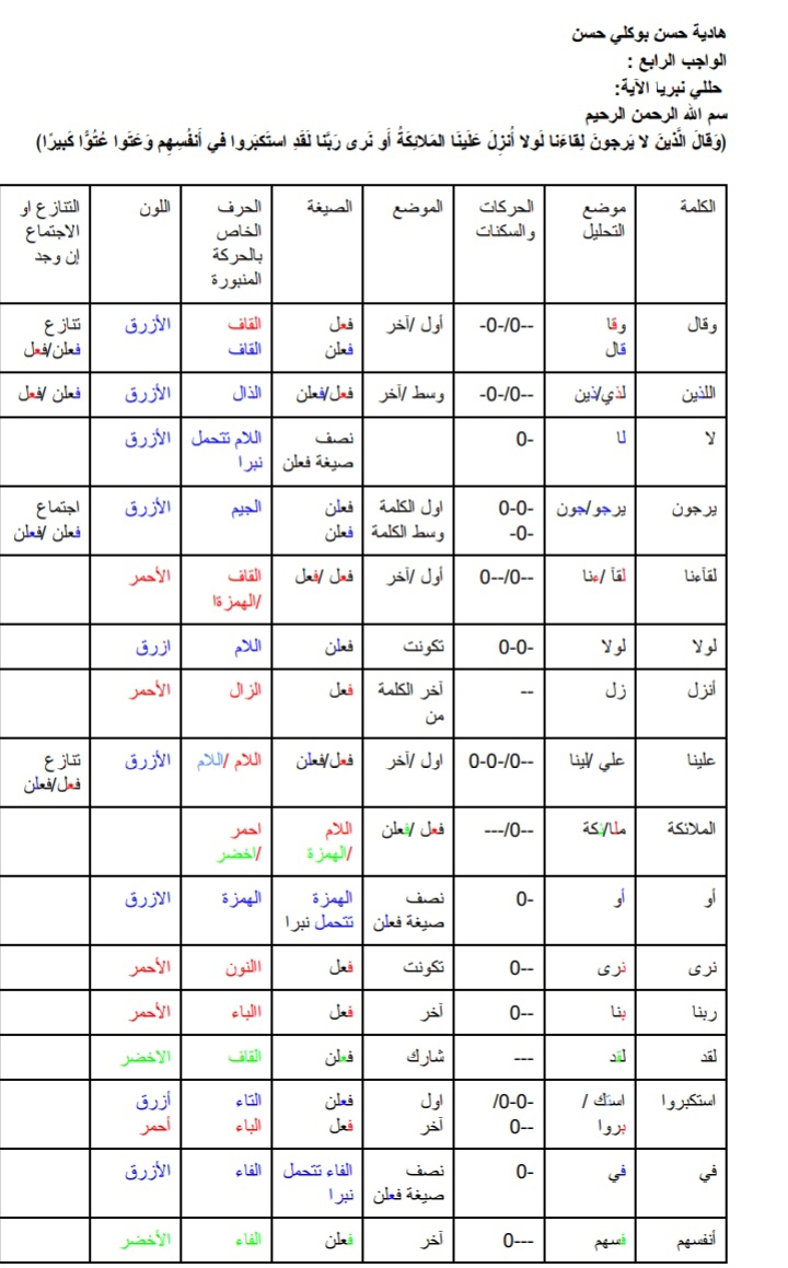 الواجب الخامس/ الدورة السادسة - صفحة 3 Coo_ya18