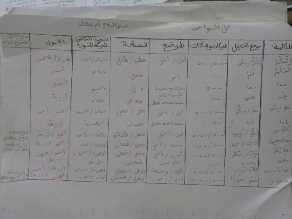 الواجب الرابع / الدورة السابعة  - صفحة 2 Ea_a17