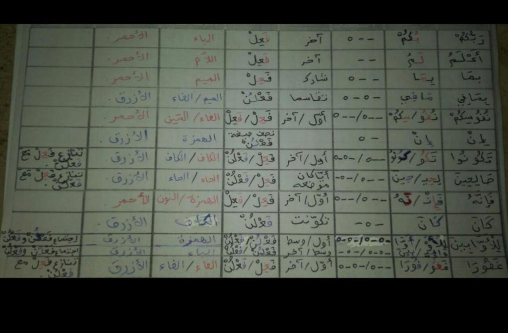 الواجب الرابع / الدورة السابعة  - صفحة 13 Ea_a19
