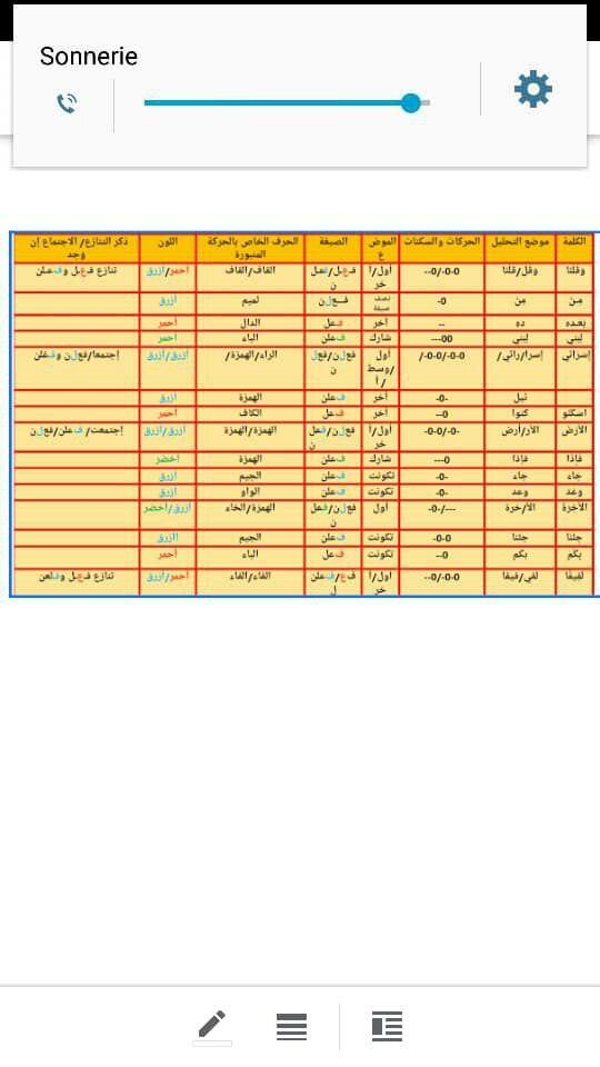 الواجب الخامس / الدورة السابعة - صفحة 12 Ea_a22