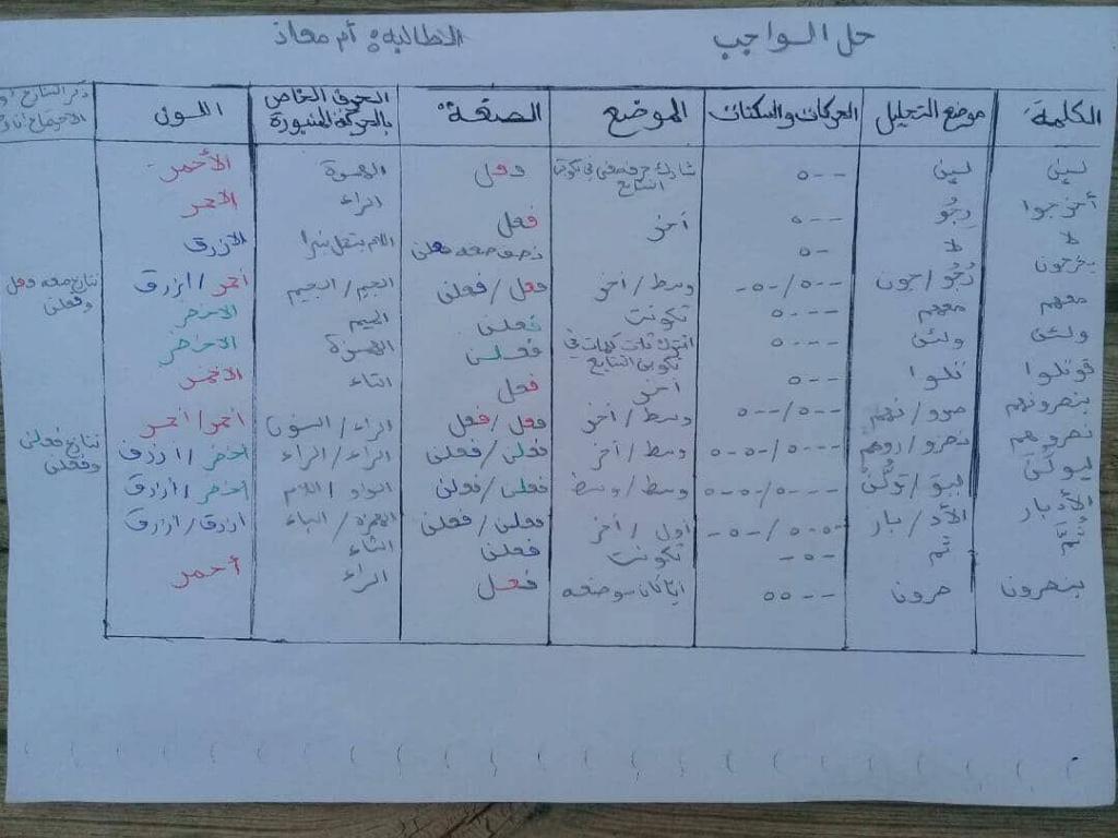 الواجب السادس/ الدورة السابعة - صفحة 3 Ea_a23