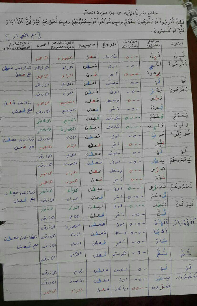 الواجب السادس/ الدورة السابعة - صفحة 5 Ea_aa14