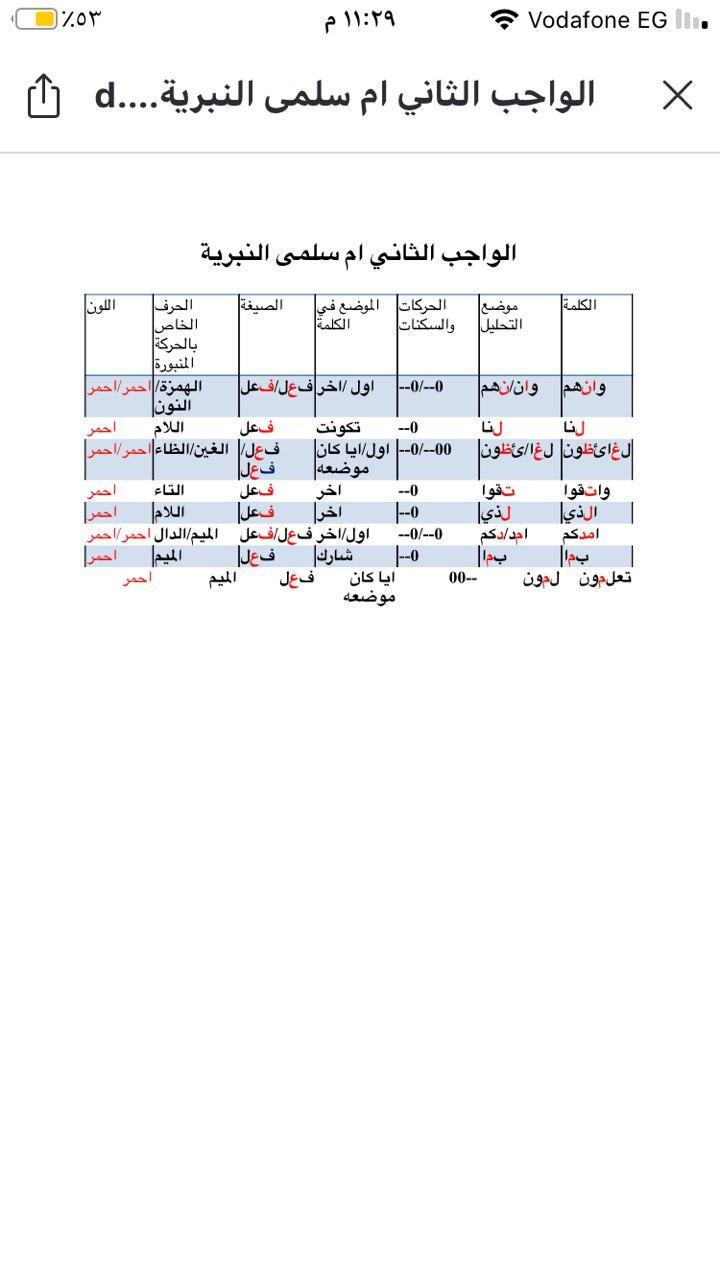 الواجب الثاني / الدورة السابعة - صفحة 6 Ea_aao14