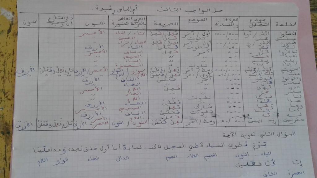 الواجب الثالث / الدورة الخامسة - صفحة 5 Ea_ao110