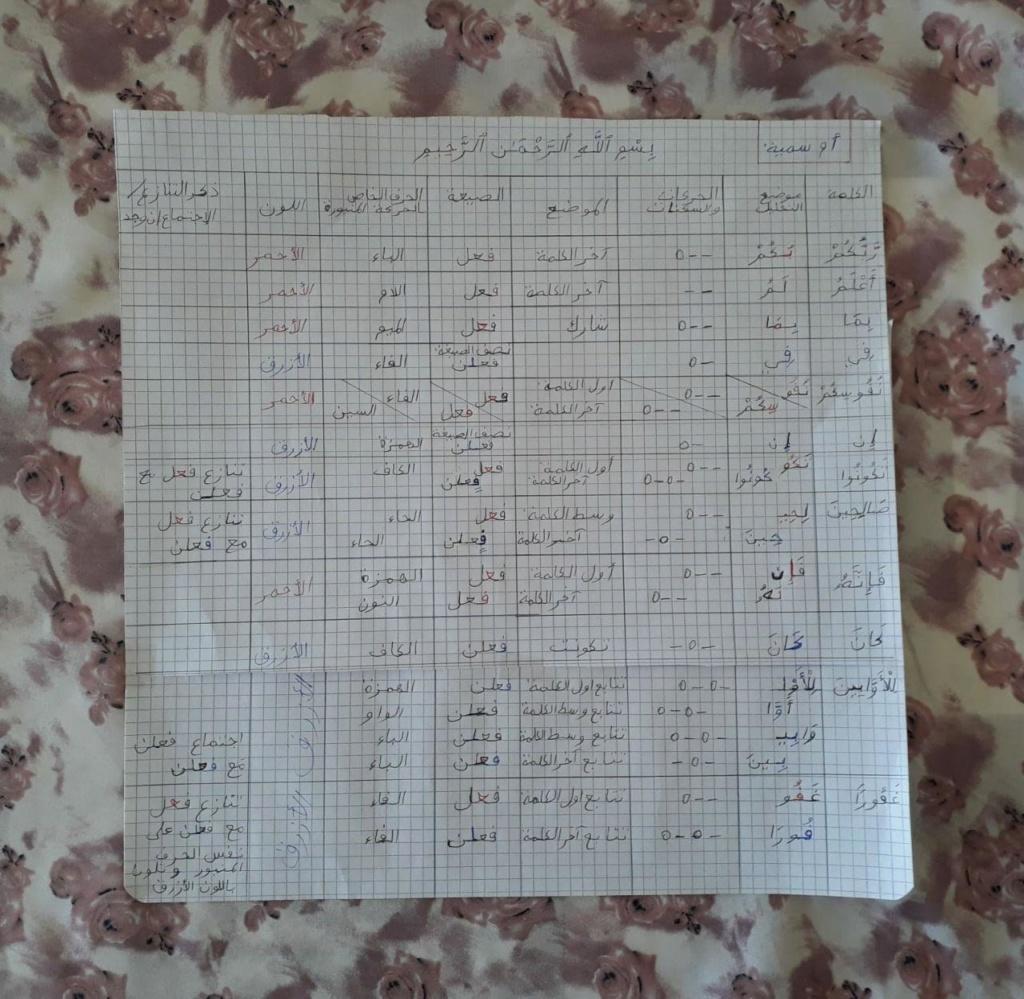 الواجب الرابع / الدورة السابعة  - صفحة 2 Ea_ao13
