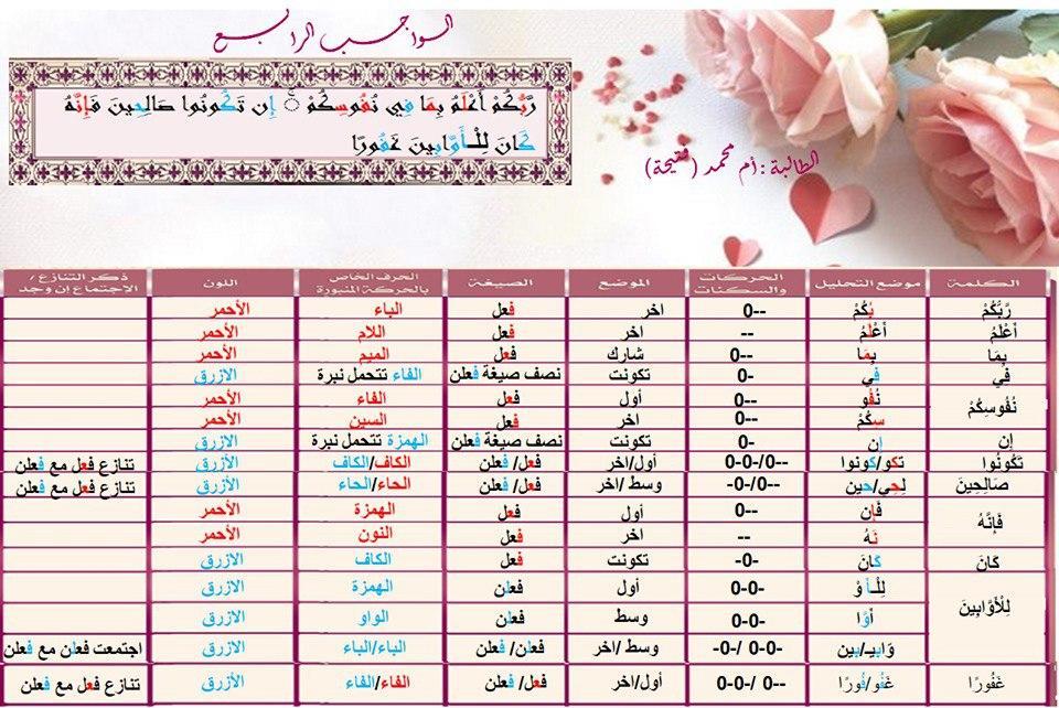 الواجب الرابع / الدورة السابعة  - صفحة 13 Ea_aya16