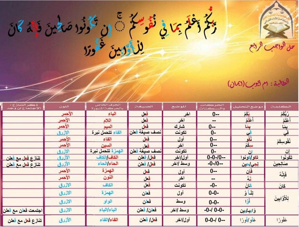 الواجب الرابع / الدورة السابعة  - صفحة 13 Ea_eoi10
