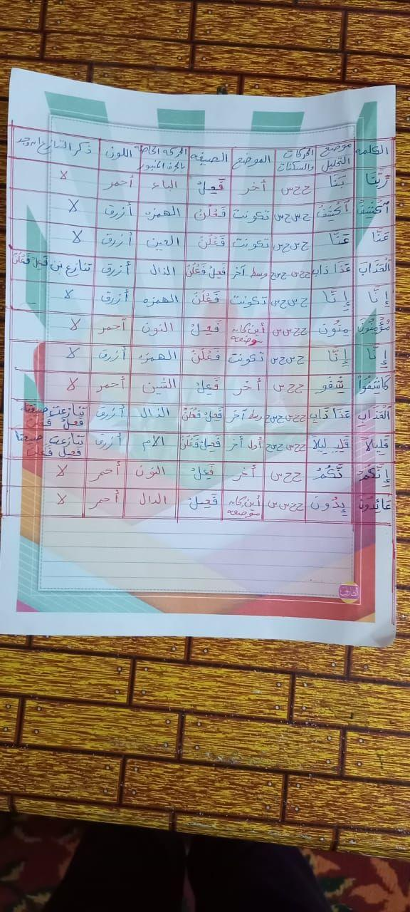 الواجب الثالث / الدورة السابعة - صفحة 4 Ea_eya12