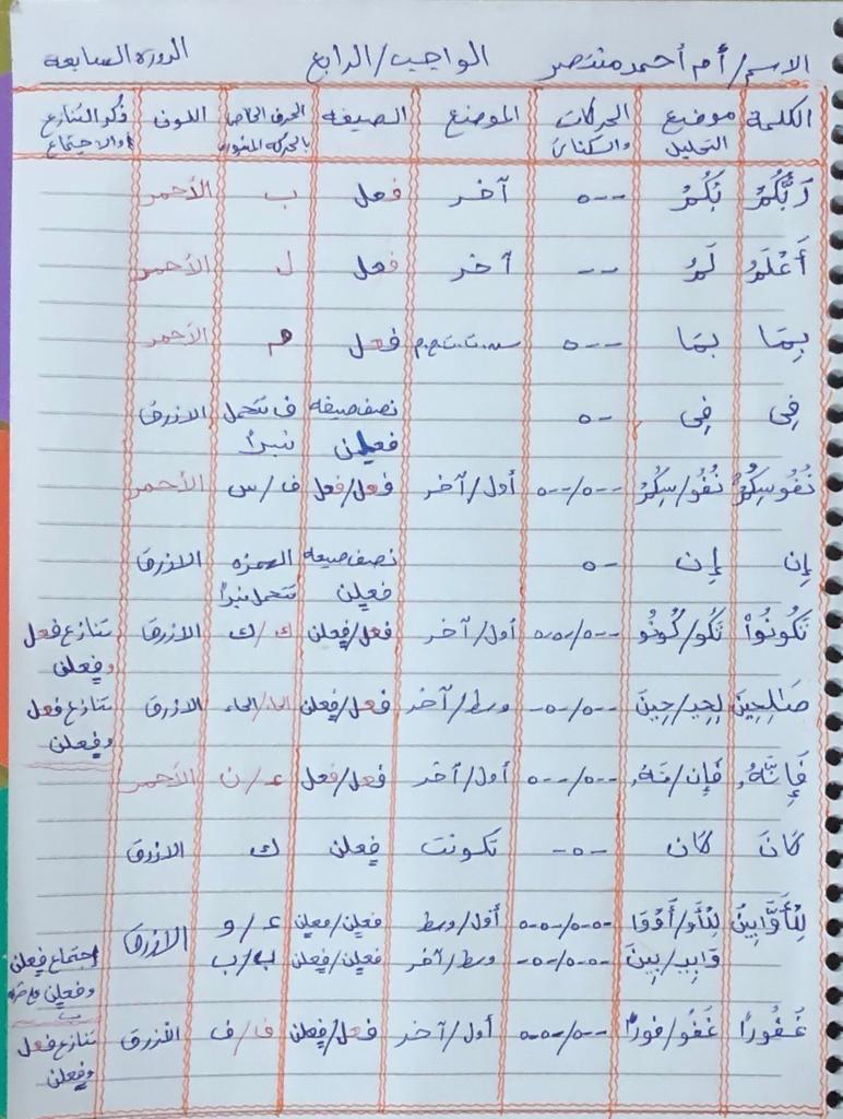 الواجب الرابع / الدورة السابعة  - صفحة 3 Ea_eya15