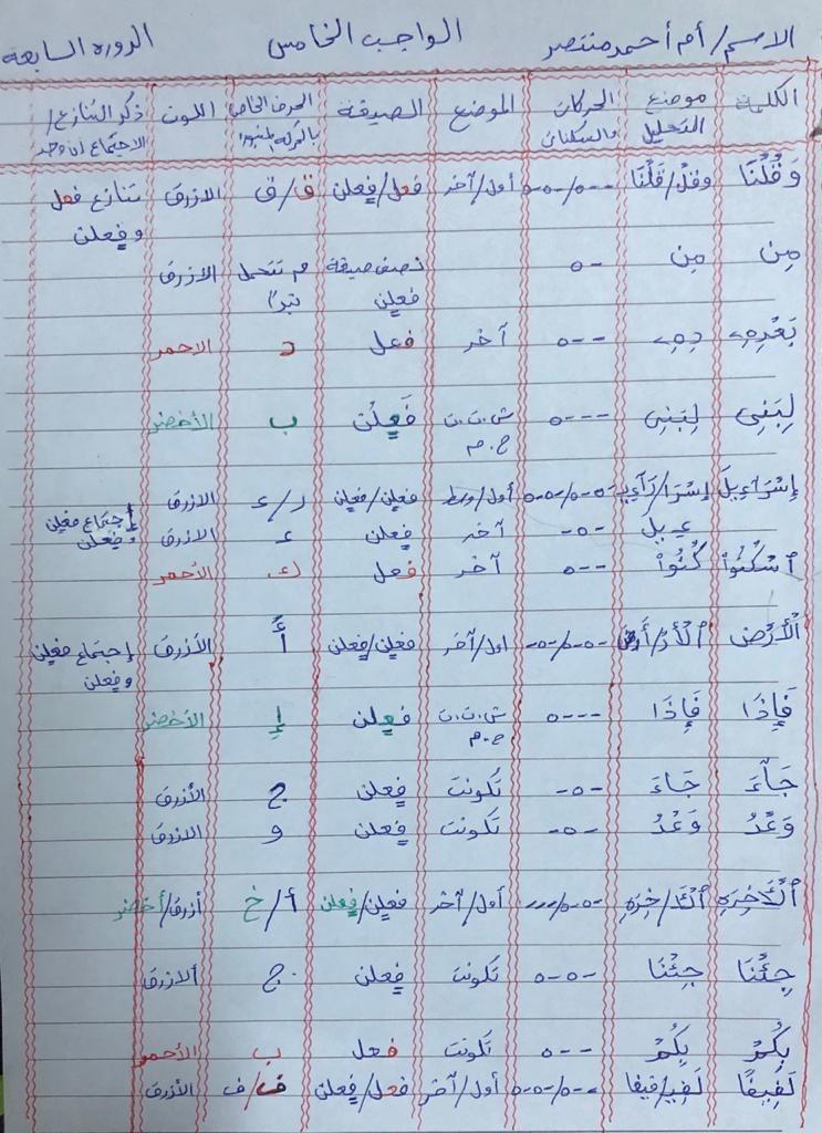 الواجب الخامس / الدورة السابعة - صفحة 5 Ea_eya17