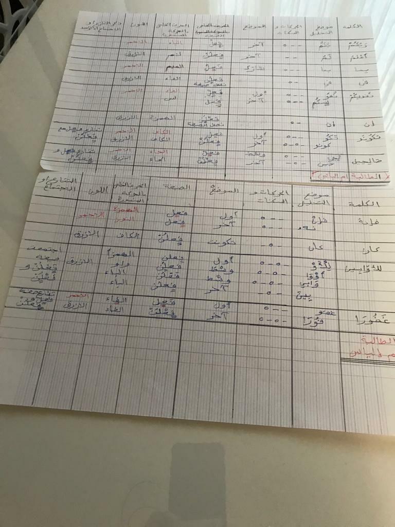 الواجب الرابع / الدورة السابعة  - صفحة 12 Ea_iao23