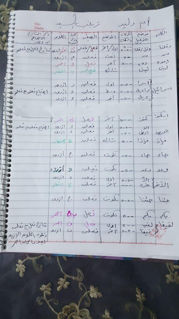 الواجب الخامس / الدورة السابعة - صفحة 4 Ea_iao25