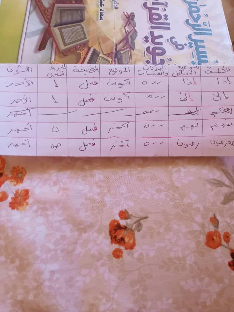 الواجب الأول / الدورة السابعة - صفحة 17 Ea_oaa10