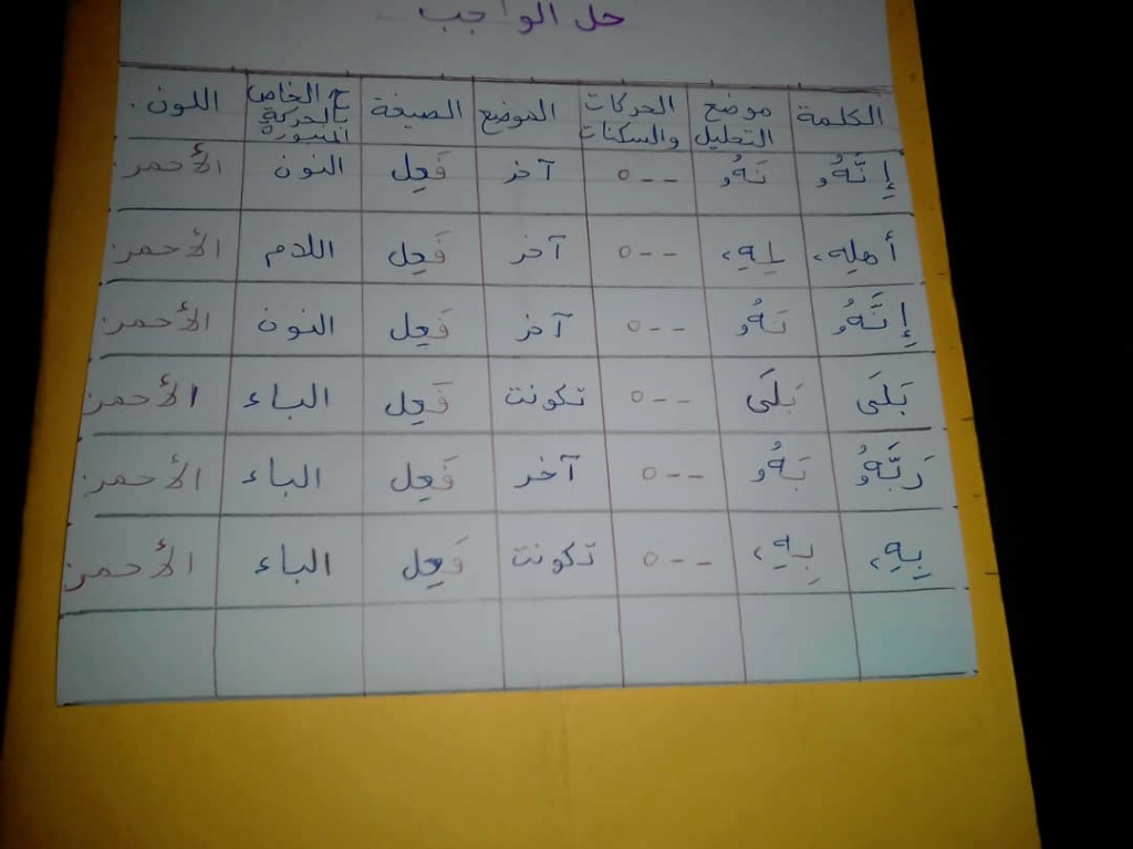 الواجب الأول / الدورة السادسة  - صفحة 2 Ea_oc_10