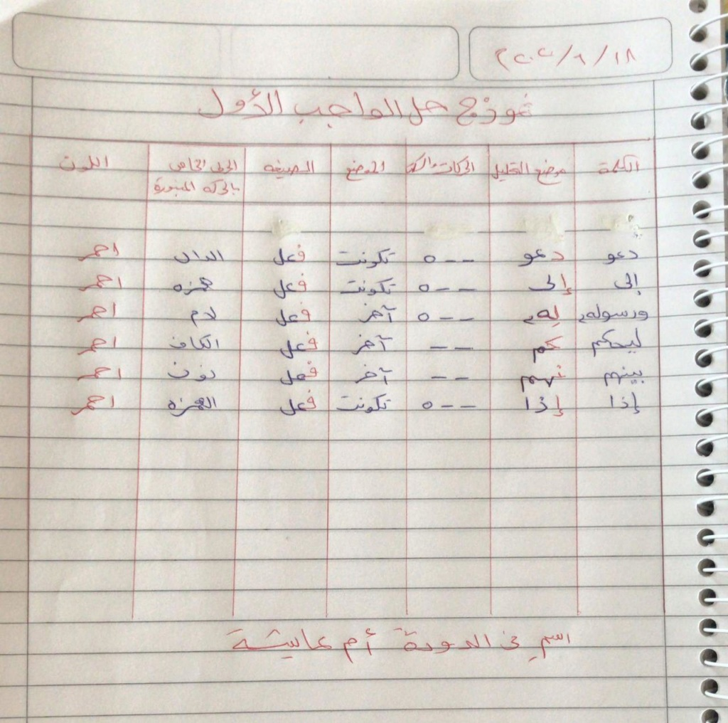 الواجب الأول / الدورة السابعة Ea_oo10