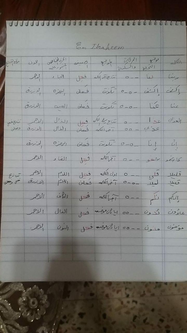 الواجب الثالث / الدورة السابعة - صفحة 2 Ea_ooa12