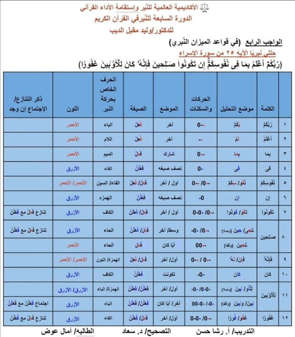 الواجب الرابع / الدورة السابعة  - صفحة 4 Eaa_i13