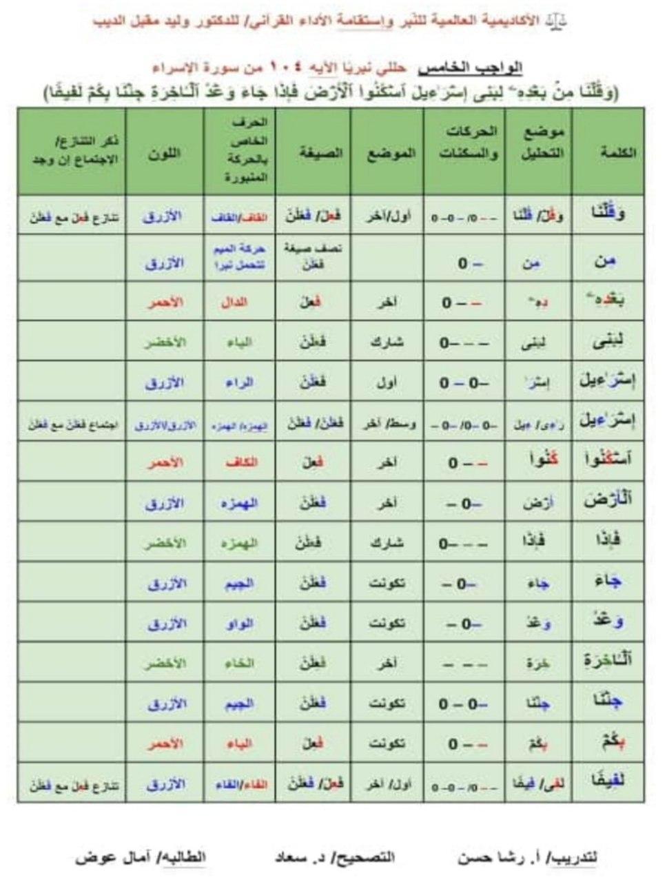 الواجب الخامس / الدورة السابعة - صفحة 6 Eaa_i14