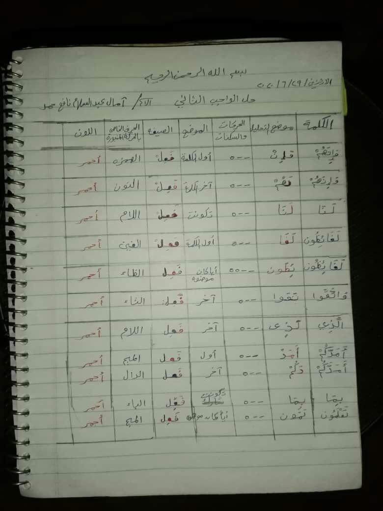 الواجب الثاني / الدورة السابعة - صفحة 14 Eaa_oc10