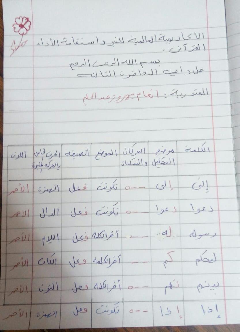 الواجب الأول / الدورة السابعة - صفحة 5 Eaa_oi12