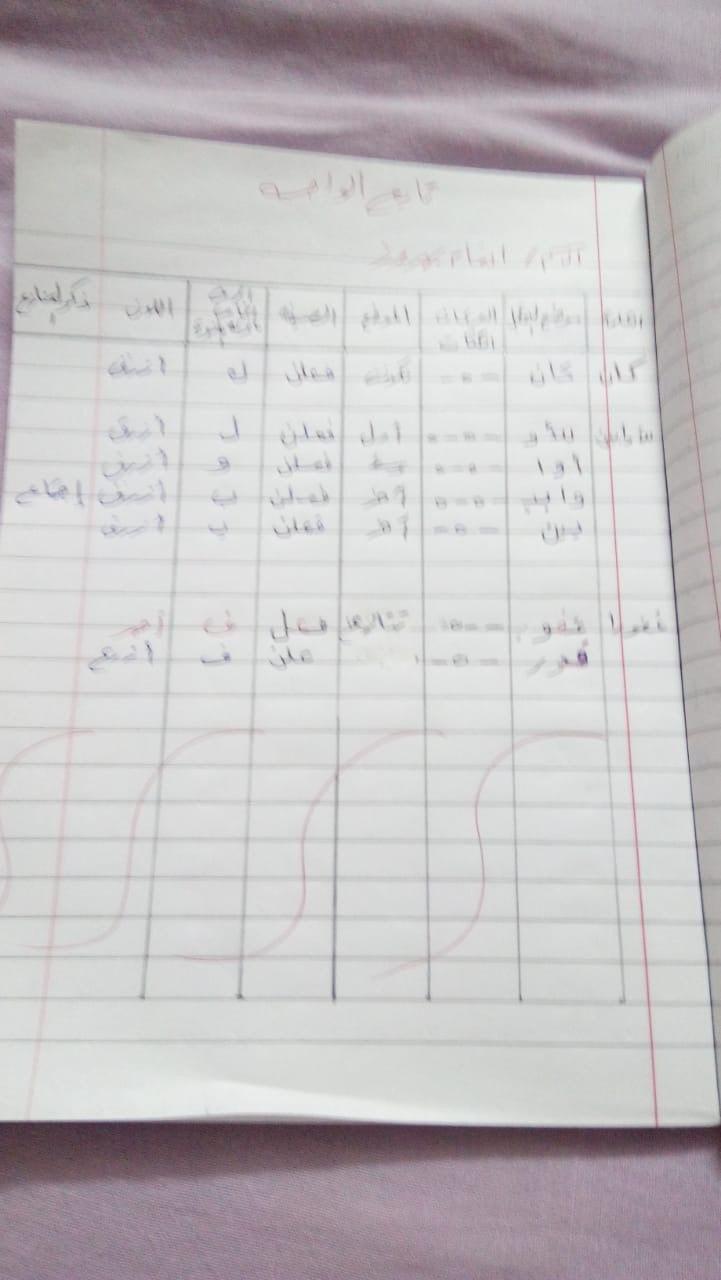 الواجب الرابع / الدورة السابعة  - صفحة 13 Eaa_oi15
