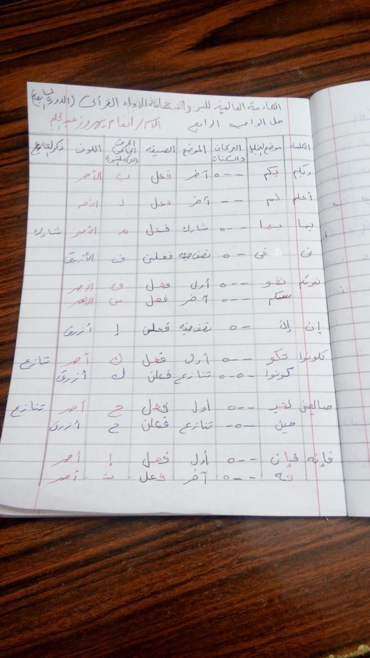 الواجب الرابع / الدورة السابعة  - صفحة 13 Eaa_oi16