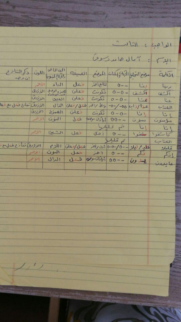 الواجب الثالث / الدورة السابعة - صفحة 3 Eaa_ya10