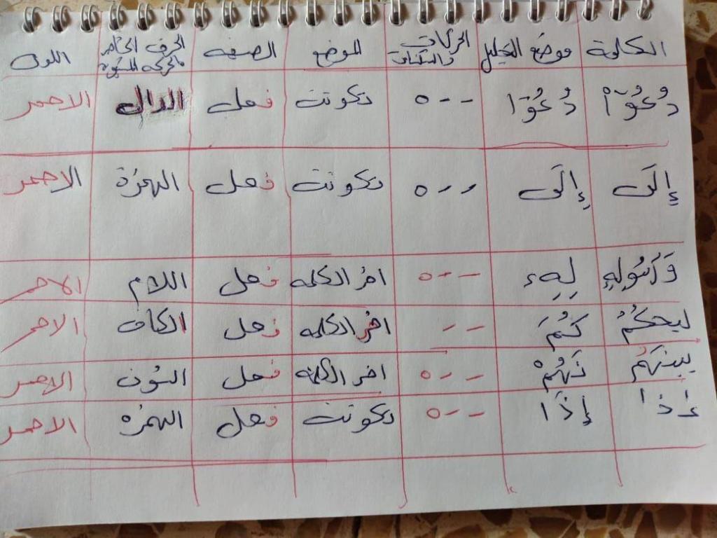 الواجب الأول / الدورة السابعة - صفحة 16 Eaao_a19