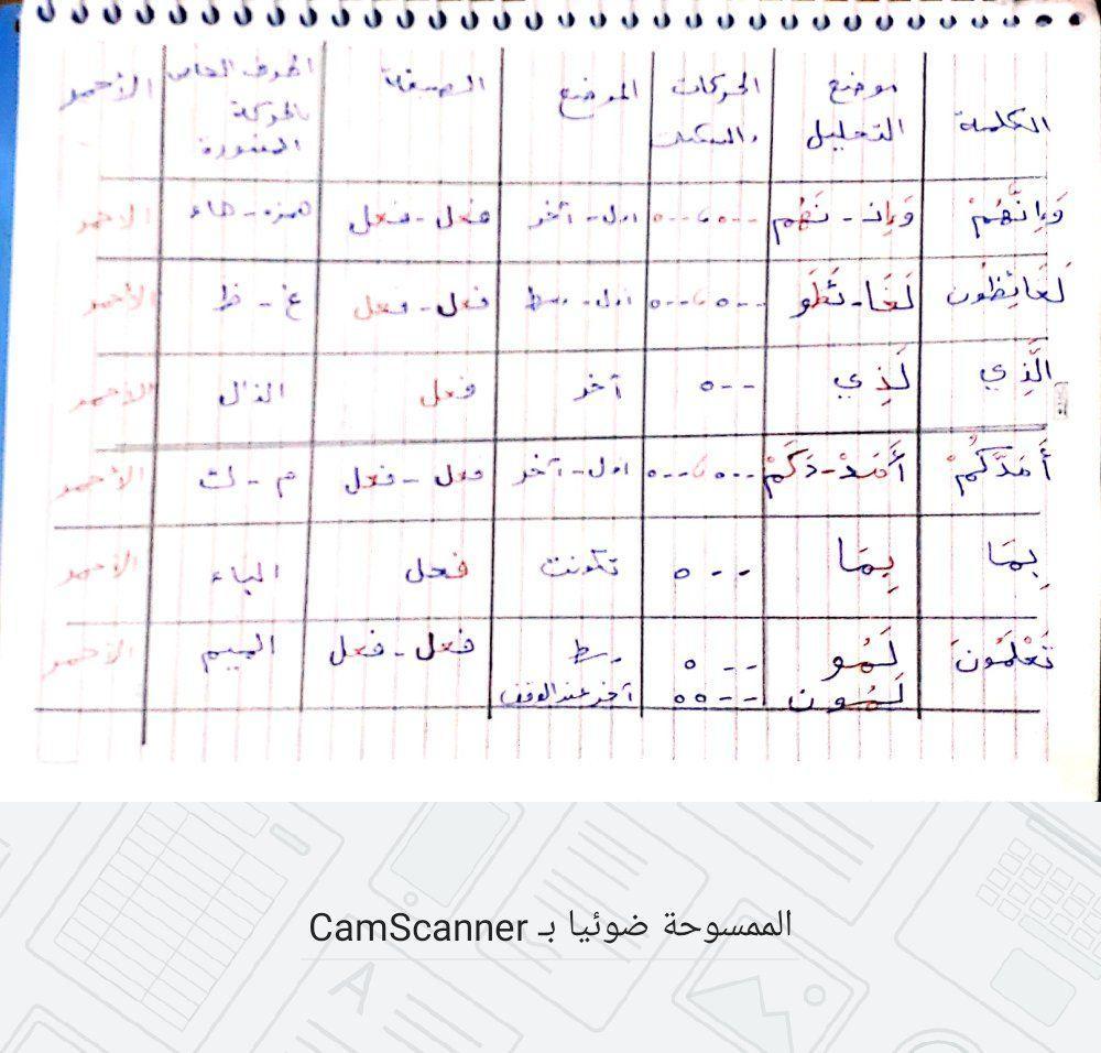 الواجب الثاني / الدورة السابعة - صفحة 5 Eaao_a21
