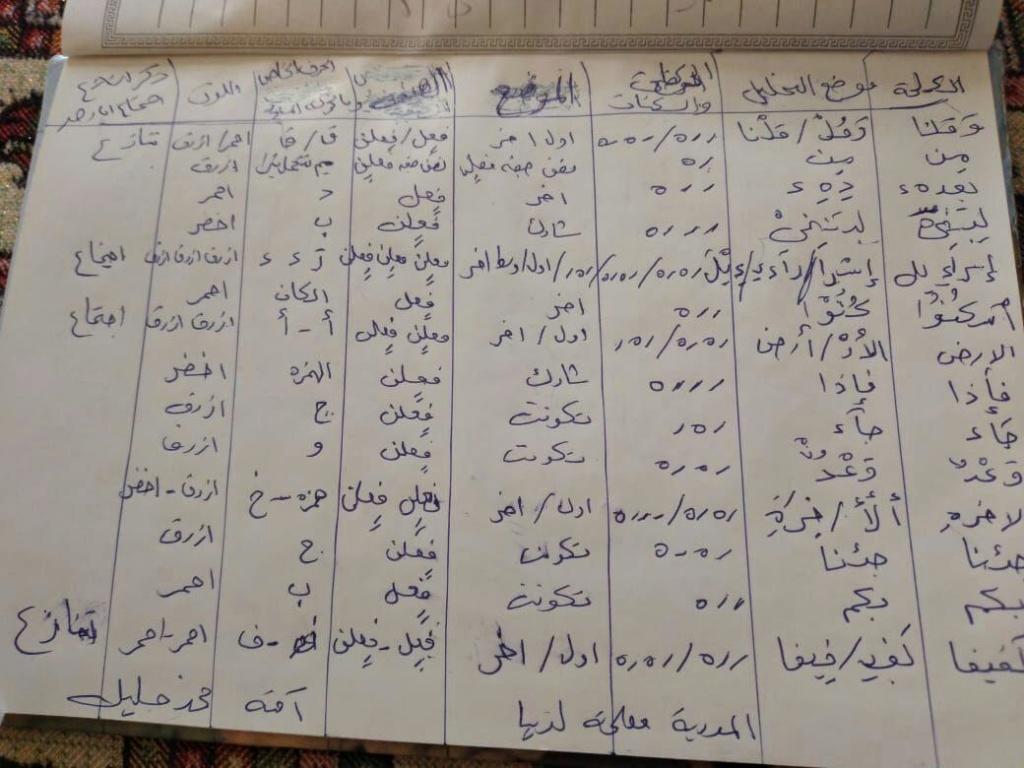 الواجب الخامس / الدورة السابعة - صفحة 11 Eaao_a24