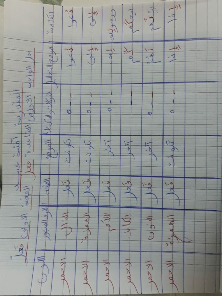 الواجب الأول / الدورة السابعة - صفحة 5 Eaao_o14