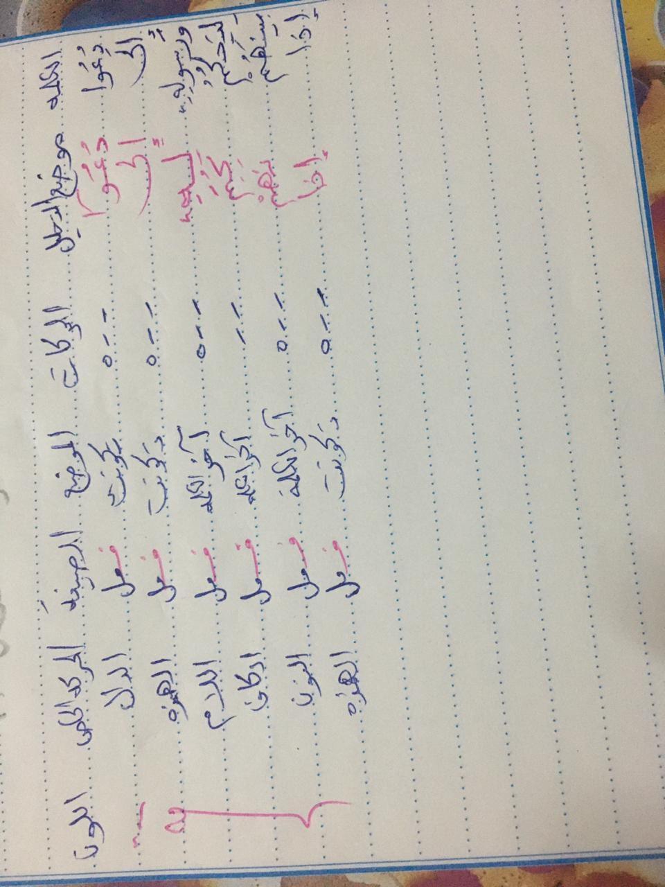 الواجب الأول / الدورة السابعة - صفحة 5 Eaao_o15