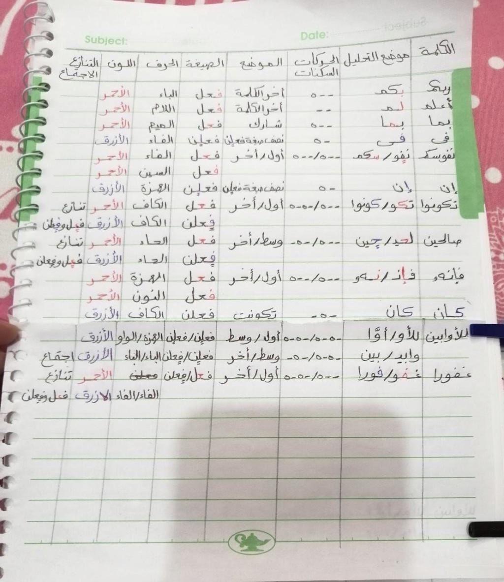 الواجب الرابع / الدورة السابعة  - صفحة 3 Eae_ai17