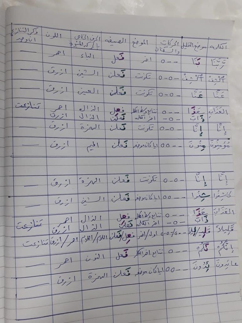 الواجب الثالث / الدورة السابعة - صفحة 2 Eai_c_14