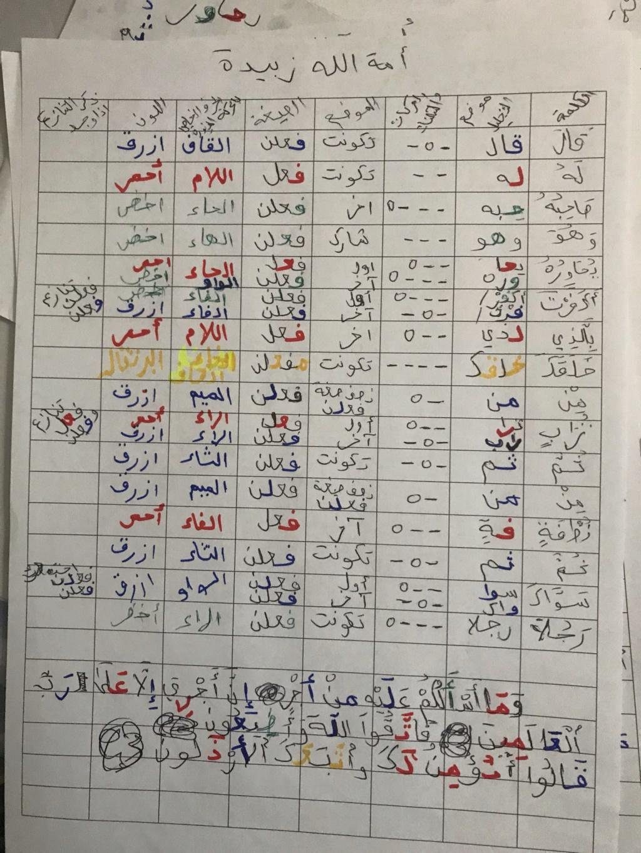 الواجب السابع / الدورة الخامسة Eao_aa10