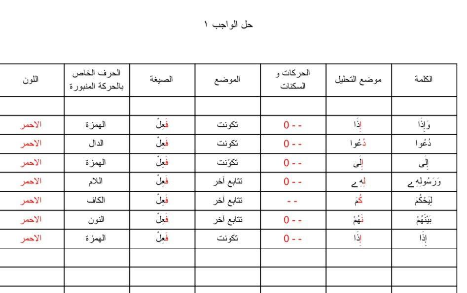 الواجب الأول / الدورة السابعة - صفحة 4 Eaoao_12