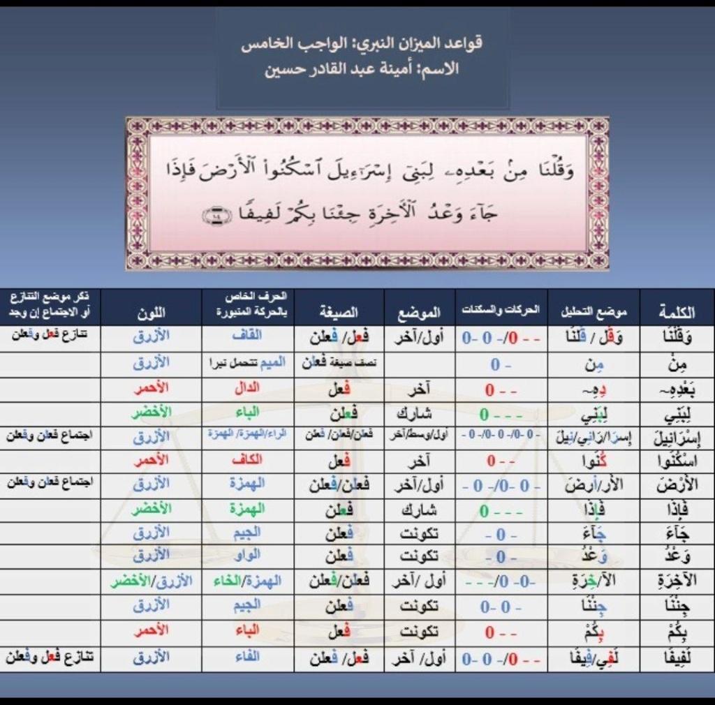 الواجب الخامس / الدورة السابعة - صفحة 3 Eaoao_16