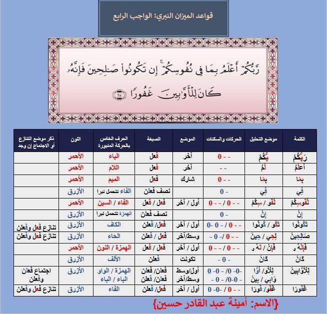 الواجب الرابع / الدورة السابعة  - صفحة 2 Eaoaoo12