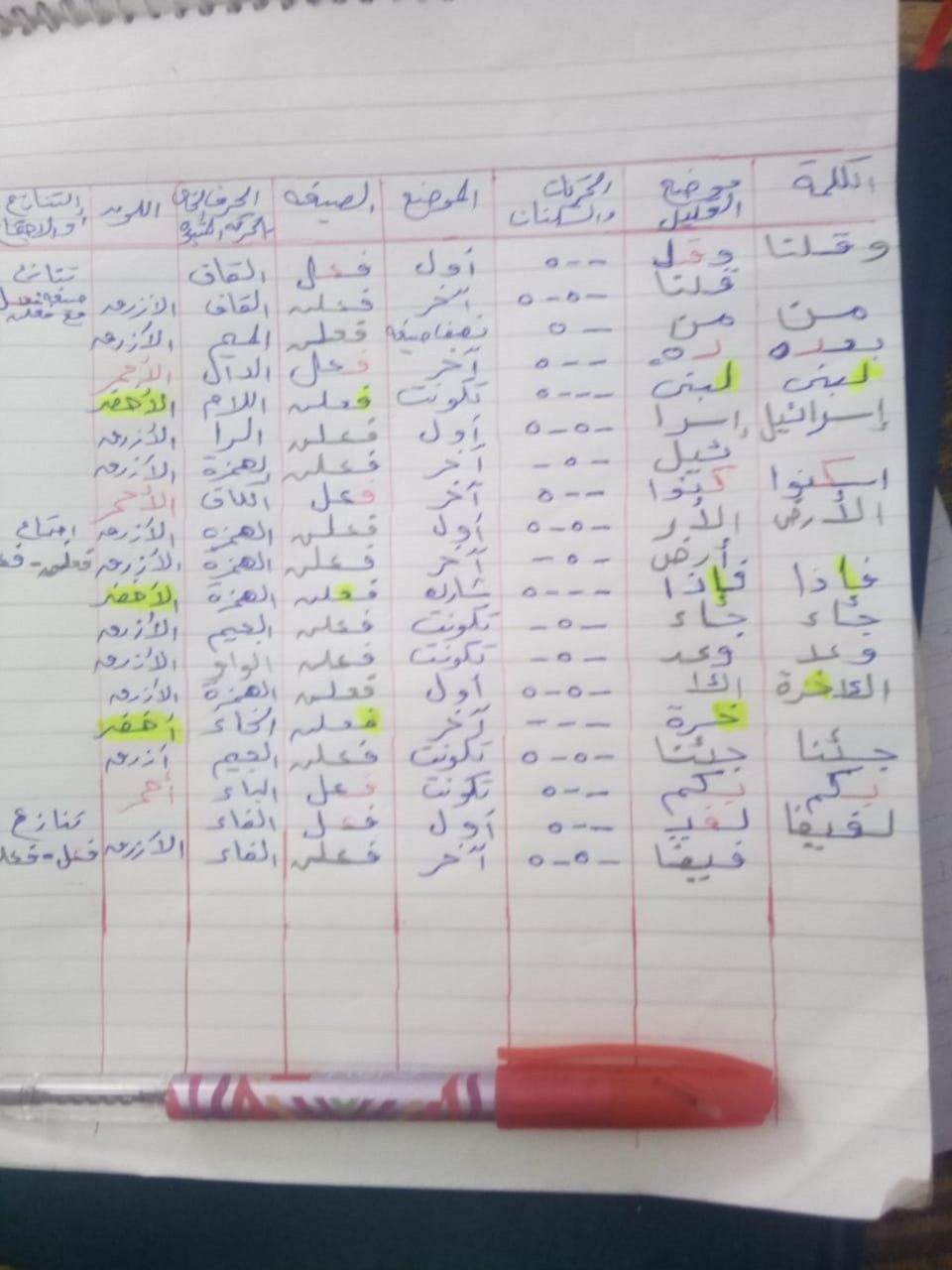 الواجب الخامس / الدورة السابعة - صفحة 4 Eaoo_12
