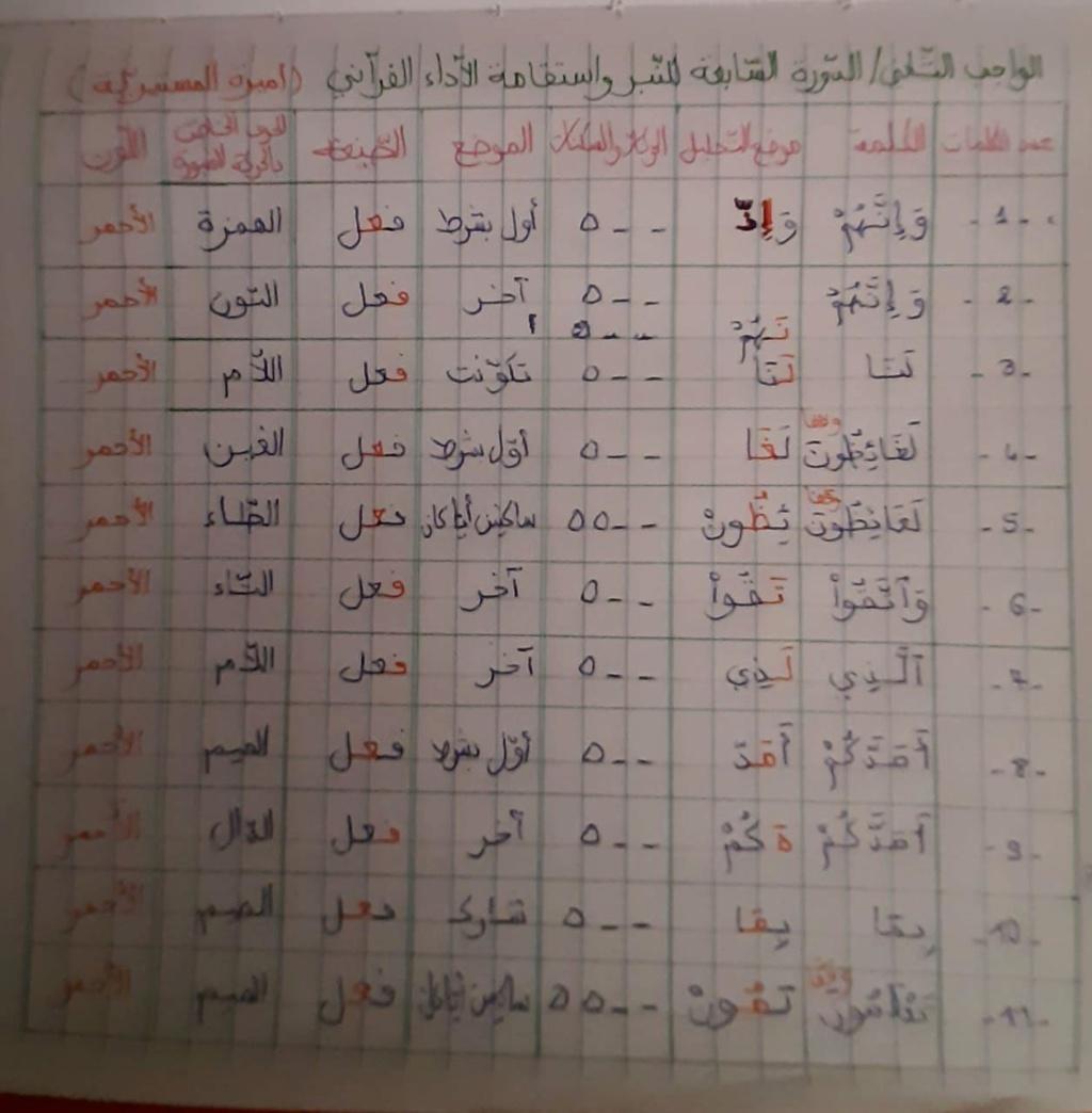 الواجب الثاني / الدورة السابعة - صفحة 6 Eaoo_a20