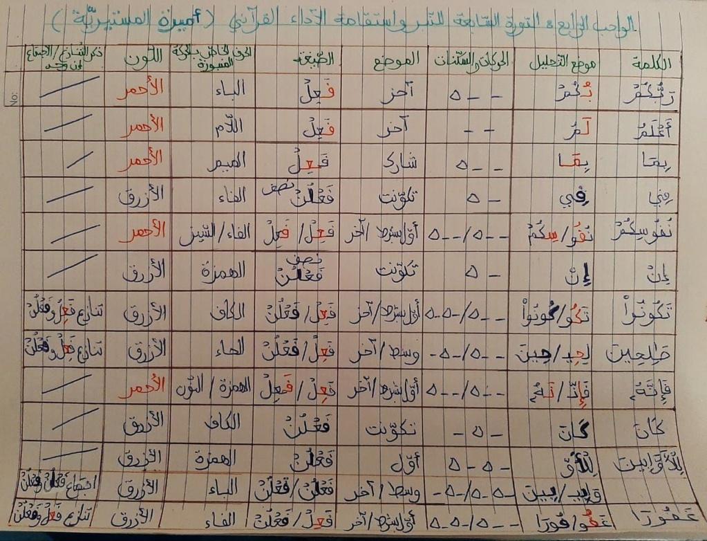 الواجب الرابع / الدورة السابعة  - صفحة 3 Eaoo_a26